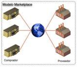 ¿Cómo estructurar ecosistema TI de compras públicas?