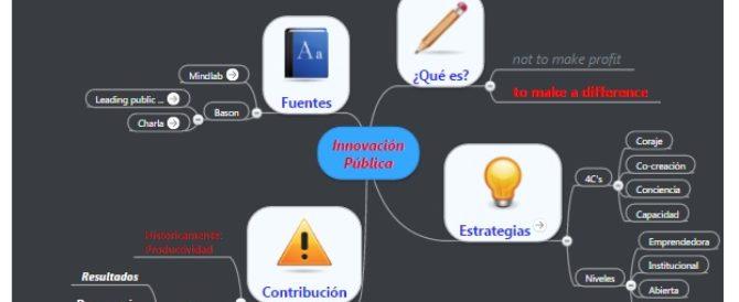 Innovación Pública y sus paradigmas
