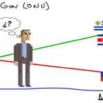 Más reflexiones con nueva versión del eGov UN (Parte 2)