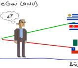 Evolución eGov 2003-2016