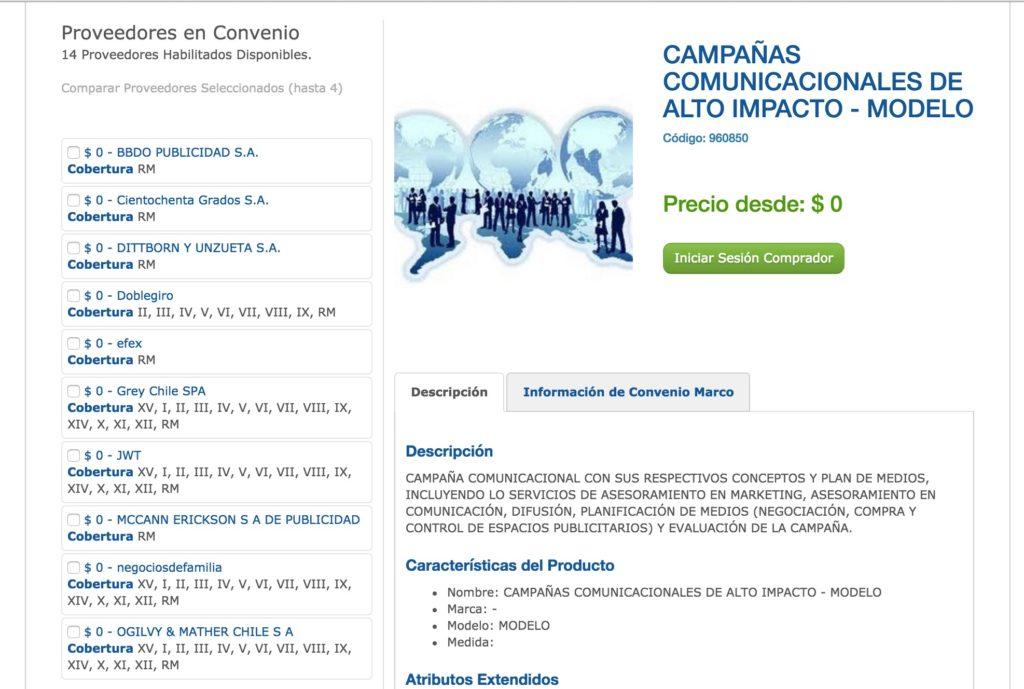 Ficha de Convenio Marco de Comunicaciones
