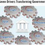 Los 7 pilares para la Transformación del Estado